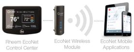 Econet Wifi AC Remote control